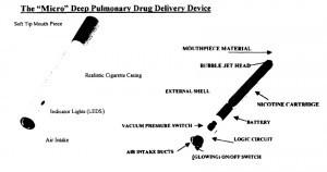 Le plan de l'e-cigarette développée par la société Cigatronics Ltd.