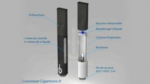 Principe du clearomizer Cigartronic