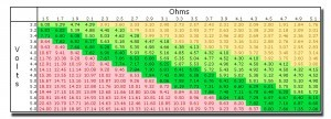 Wattage-Chart-vapingguides.com