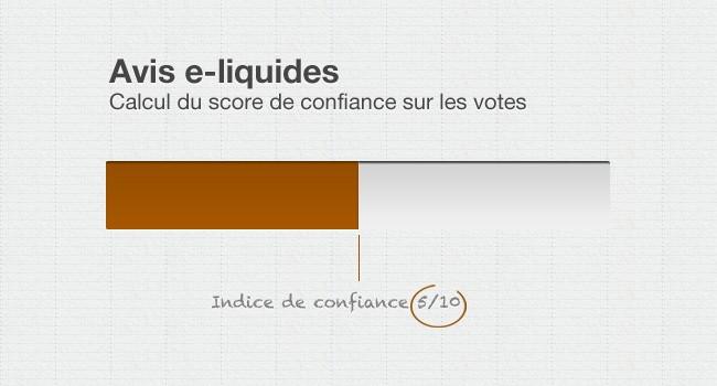Indice de confiance sur les votes des e-liquides
