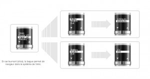 La navigation dans le système de l'eVic s'effectue par rotation de la bague.