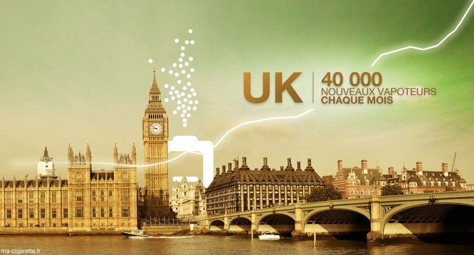 Le nombre de vapoteurs au Royaume-Uni est en train d'exploser.