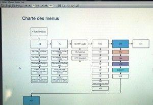 L'ensemble des menus disponibles est consultable sur le fichier PDF fourni dans la clé USB.