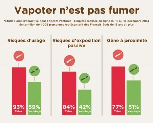 Graphique attaché au communiqué de presse de Fontem Ventures (Imperial Tobacco).