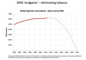 Bates-consommation-cigarette-eradication
