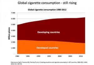 Bates-consommation-cigarette-monde