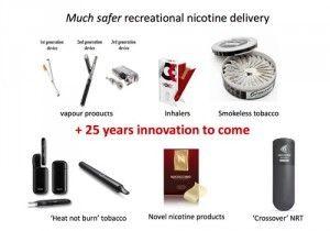Bates-innovation-a-venir