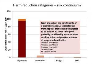 Bates-risk-continuum