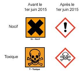 nocif-toxique