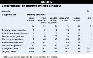 e-cigarette-use-jeune-uk