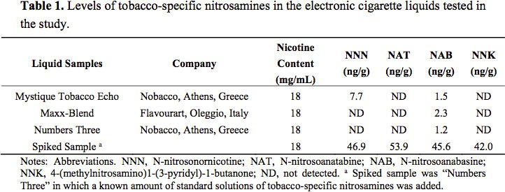 nitrosamine-eliquide-vapeur