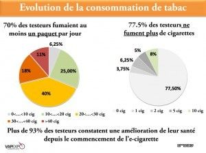 evolution-conso-tabac
