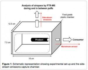 schema-experimentation-iqos