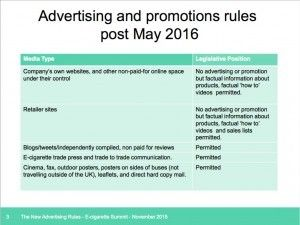 advertising-rules-UK-2