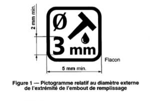 Graphique tiré de la norme AFNOR XP D90-300-2 (E-liquides)