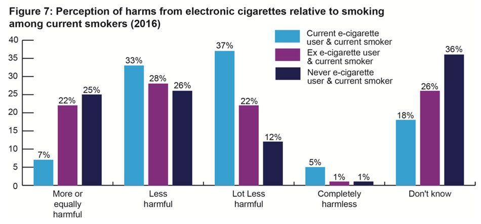 Stop la cigarette pour votre sant arr ter de fumer for Fumer dans la salle de bain