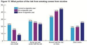 enquete-ash-vapoteurs-ex-fumeurs-4