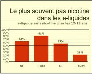 paris-sans-tabac-sans-nicotine