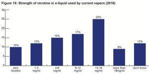 ash-mai-2016-taux-nicotine