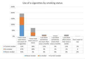 ash-2016-utilisation-ecig-jeunes-staut-tabagique