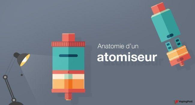 Atomiseur pour cigarette électronique